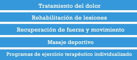 Tratamiento del dolor. Rehabilitación de lesiones. Recuperación de fuerza y movimiento. Masaje deportivo. Programas de ejercicio terapéutico individualizados.